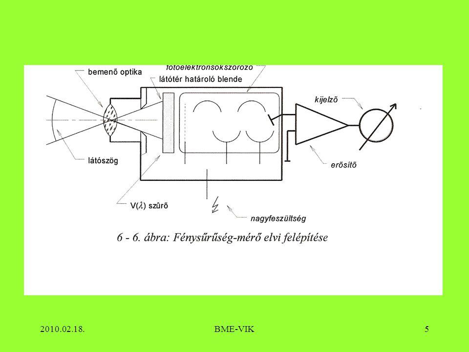 2010.02.18.BME-VIK6 Egysége: kandela per négyzetméter, az egység jele: cd / m 2 1 cd / m 2 = 1 lm / 1 sr.