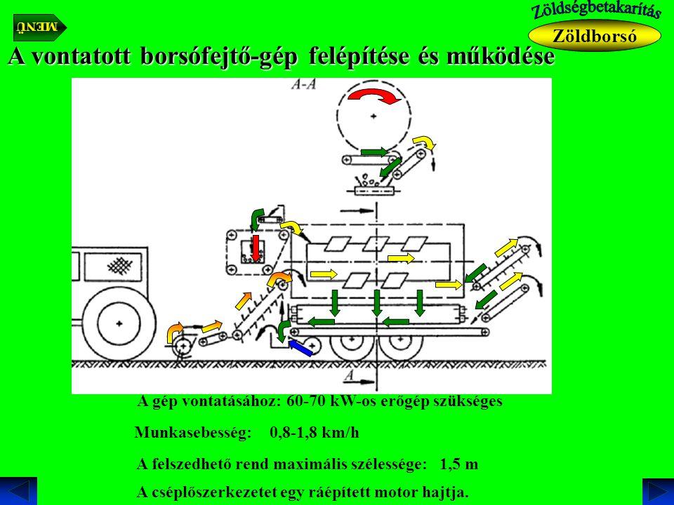 A vontatott borsófejtő-gép felépítése és működése A gép vontatásához:60-70 kW-os erőgép szükséges Munkasebesség:0,8-1,8 km/h A felszedhető rend maximá