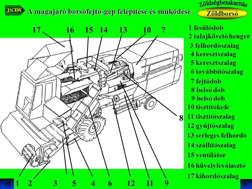 A magajáró borsófejtő-gép felépítése és működése 1 fésülődob 1 2 talajkövető henger 2 3 felhordószalag 4 keresztszalag 4 5 keresztszalag 5 6 továbbítószalag 6 7 fejtődob 8 belső dob 8 9 belső dob 10 tisztítókefe 11 11 tisztítószalag 10 3 7 912 12 gyűjtőszalag 13 13 serleges felhordó 14 14 szállítószalag 15 15 ventilátor 16 16 hüvelyleválasztó 17 17 kihordószalag Zöldborsó MENÜ