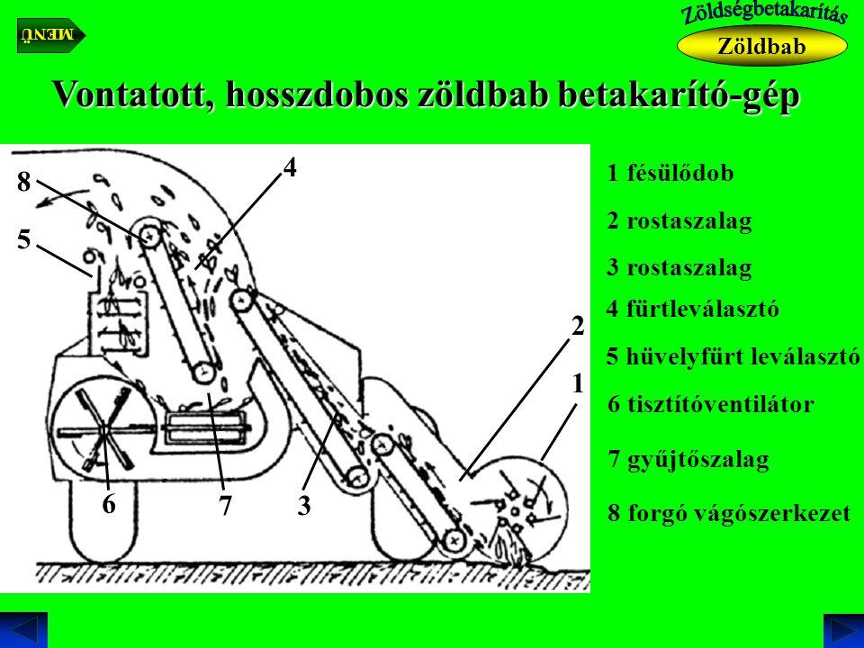 Vontatott, hosszdobos zöldbab betakarító-gép 1 fésülődob 1 2 rostaszalag 2 3 rostaszalag 3 4 fürtleválasztó 4 5 hüvelyfürt leválasztó 5 6 tisztítóventilátor 7 gyűjtőszalag 7 6 8 8 forgó vágószerkezet Zöldbab MENÜ