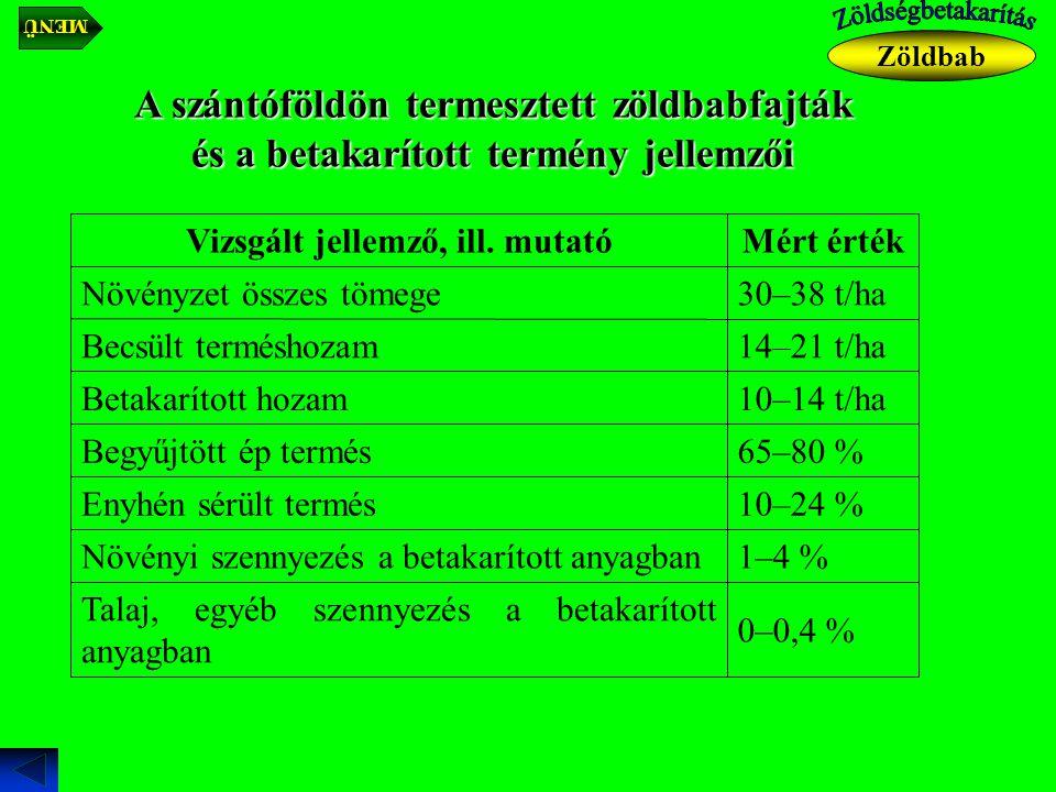 A szántóföldön termesztett zöldbabfajták és a betakarított termény jellemzői 0–0,4 % Talaj, egyéb szennyezés a betakarított anyagban 1–4 %Növényi szen