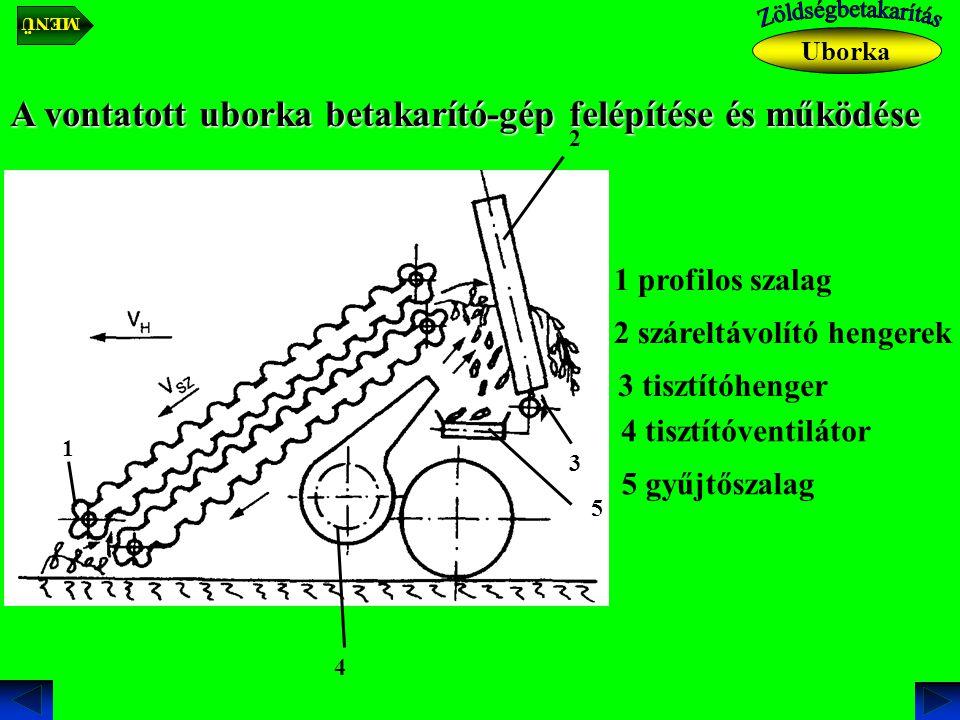 A vontatott uborka betakarító-gép felépítése és működése 1 profilos szalag 1 2 száreltávolító hengerek 2 3 tisztítóhenger 3 4 tisztítóventilátor 4 5 gyűjtőszalag 5 Uborka MENÜ