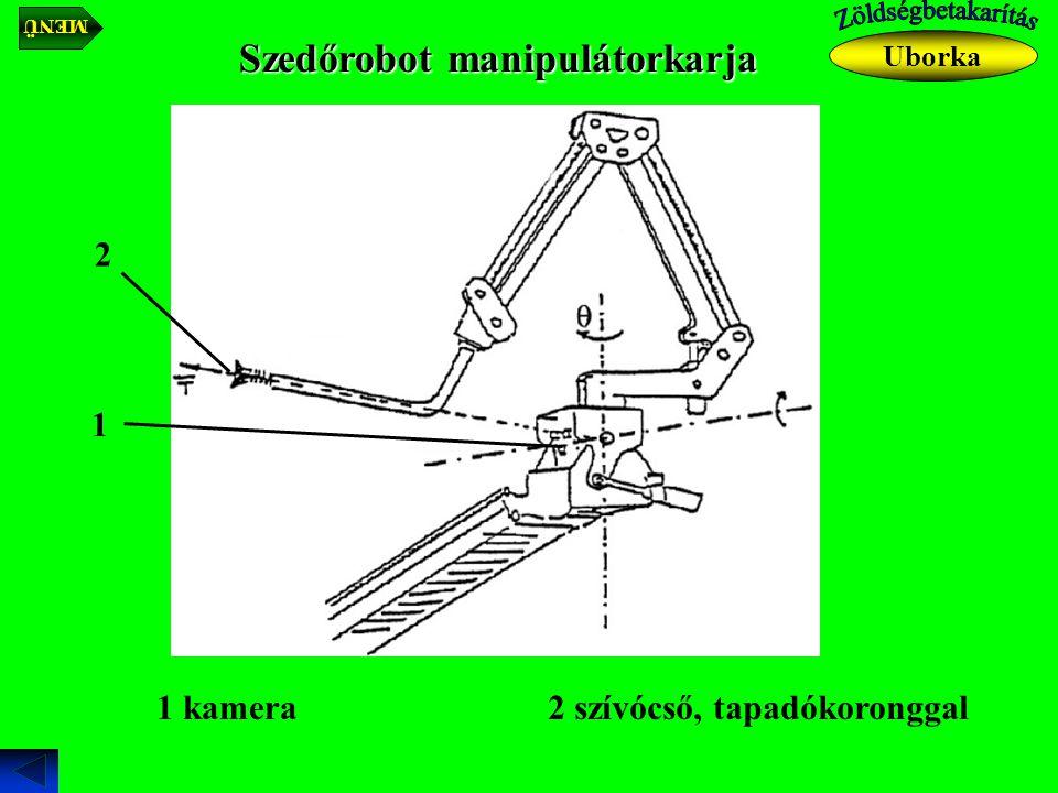 Szedőrobot manipulátorkarja Uborka 1 kamera 1 2 szívócső, tapadókoronggal 2 MENÜ