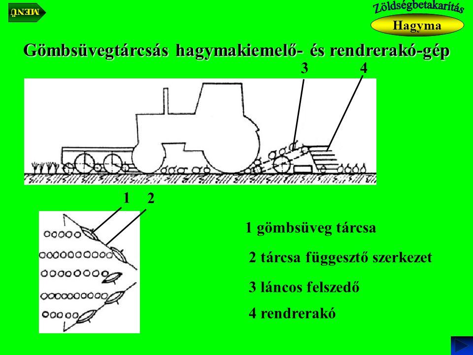 Gömbsüvegtárcsás hagymakiemelő- és rendrerakó-gép Hagyma 1 gömbsüveg tárcsa 1 2 tárcsa függesztő szerkezet 2 3 láncos felszedő 3 4 rendrerakó 4 MENÜ
