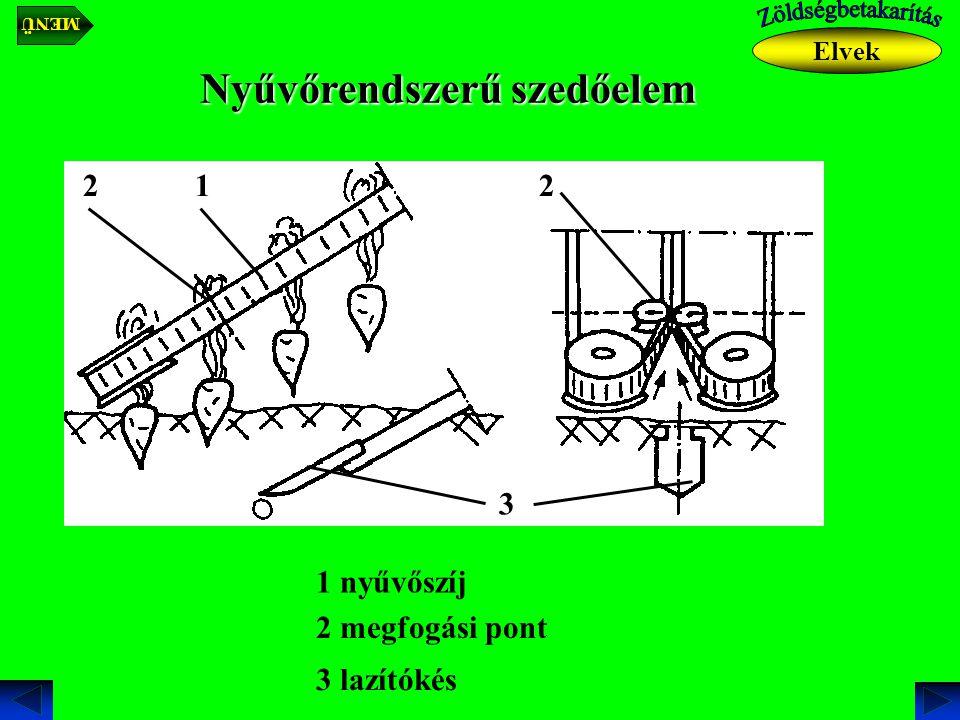 Elvek Nyűvőrendszerű szedőelem 1 nyűvőszíj 1 2 megfogási pont 2 3 lazítókés 3 2 MENÜ