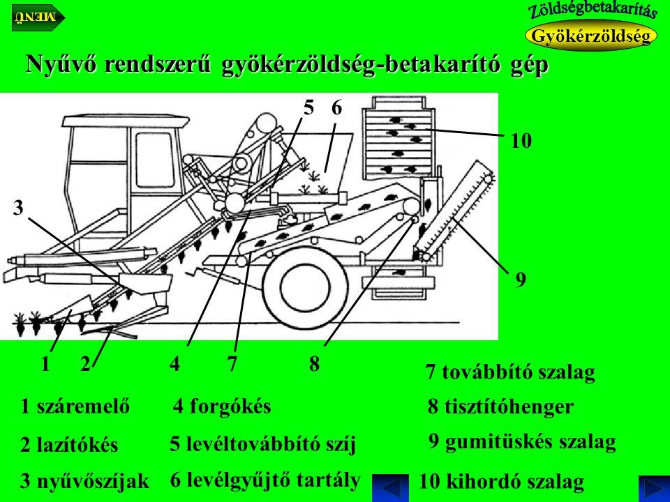 Nyűvő rendszerű gyökérzöldség-betakarító gép Gyökérzöldség 1 száremelő 1 2 lazítókés 2 3 nyűvőszíjak 3 4 forgókés 4 5 levéltovábbító szíj 5 6 levélgyűjtő tartály 6 7 továbbító szalag 7 8 tisztítóhenger 8 9 gumitüskés szalag 9 10 kihordó szalag 10 MENÜ