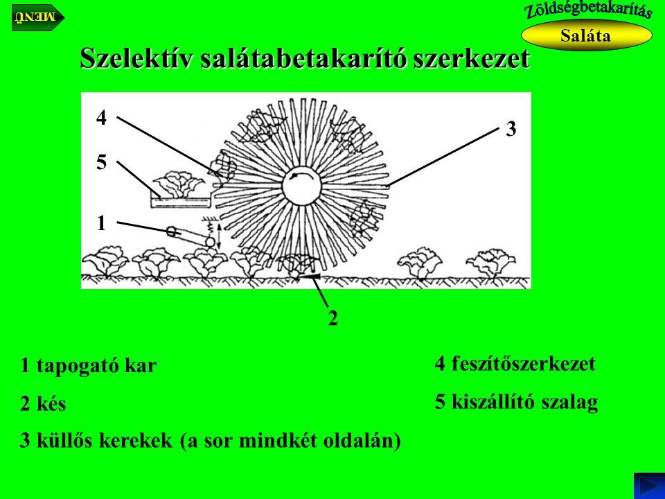 Szelektív salátabetakarító szerkezet Saláta 1 tapogató kar 1 2 kés 2 3 küllős kerekek (a sor mindkét oldalán) 3 4 feszítőszerkezet 4 5 kiszállító sza