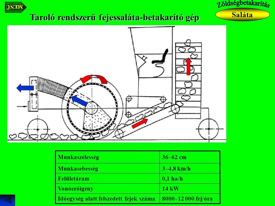 Taroló rendszerű fejessaláta-betakarító gép 8000–12 000 fej/óraIdőegység alatt felszedett fejek száma 14 kWVonóerőigény 0,1 ha/hFelületáram 3–4,8 km/h