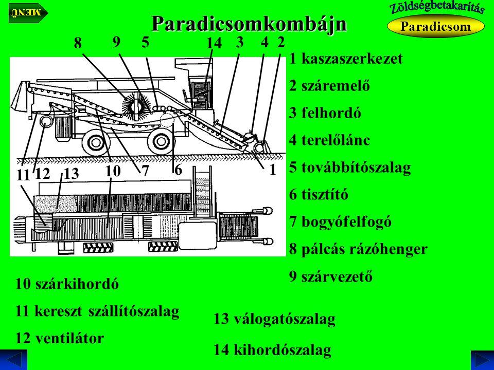 Paradicsomkombájn 1 kaszaszerkezet 1 Paradicsom 2 száremelő 23 3 felhordó 4 4 terelőlánc 5 5 továbbítószalag 6 6 tisztító 7 7 bogyófelfogó 8 8 pálcás rázóhenger 9 9 szárvezető 10 10 szárkihordó 11 11 kereszt szállítószalag 12 12 ventilátor 13 13 válogatószalag 14 14 kihordószalag MENÜ
