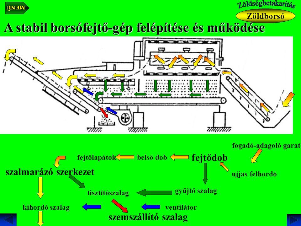 Elvek Nyűvőrendszerű szedőelem 1 nyűvőszíj 1 2 lazító 2 3 fűrész 3 Ásórendszerű szedőelem Első menetMásodik menet 3 MENÜ