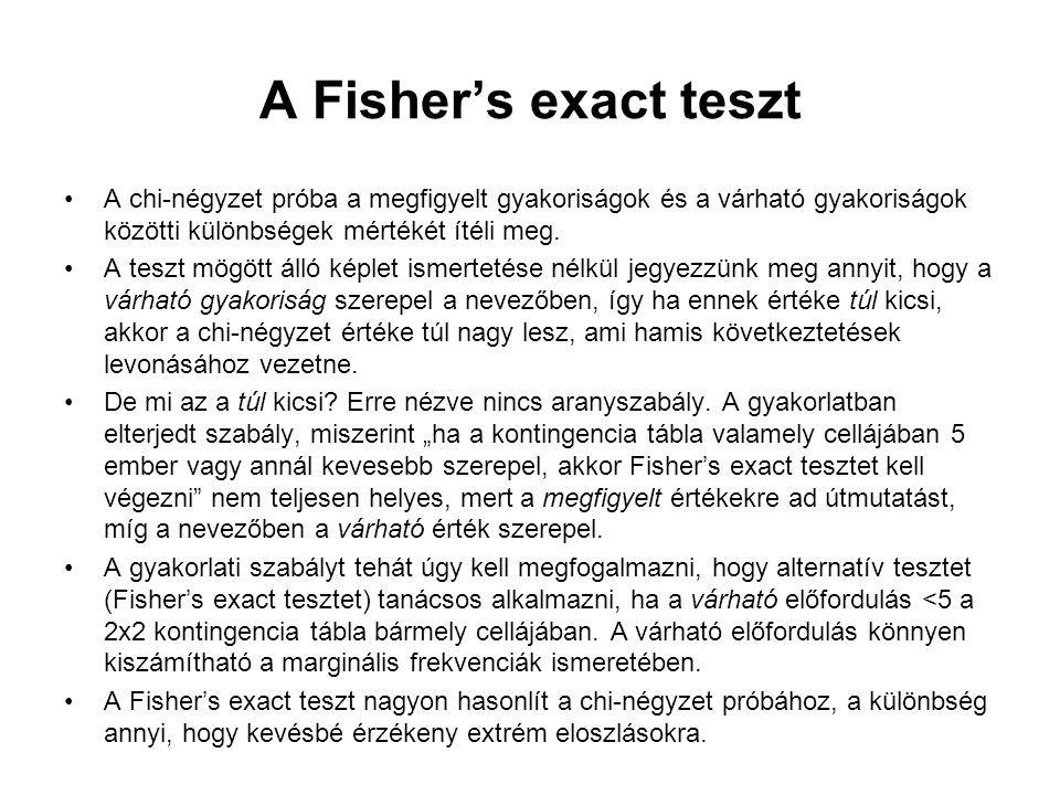 A Fisher's exact teszt A chi-négyzet próba a megfigyelt gyakoriságok és a várható gyakoriságok közötti különbségek mértékét ítéli meg. A teszt mögött