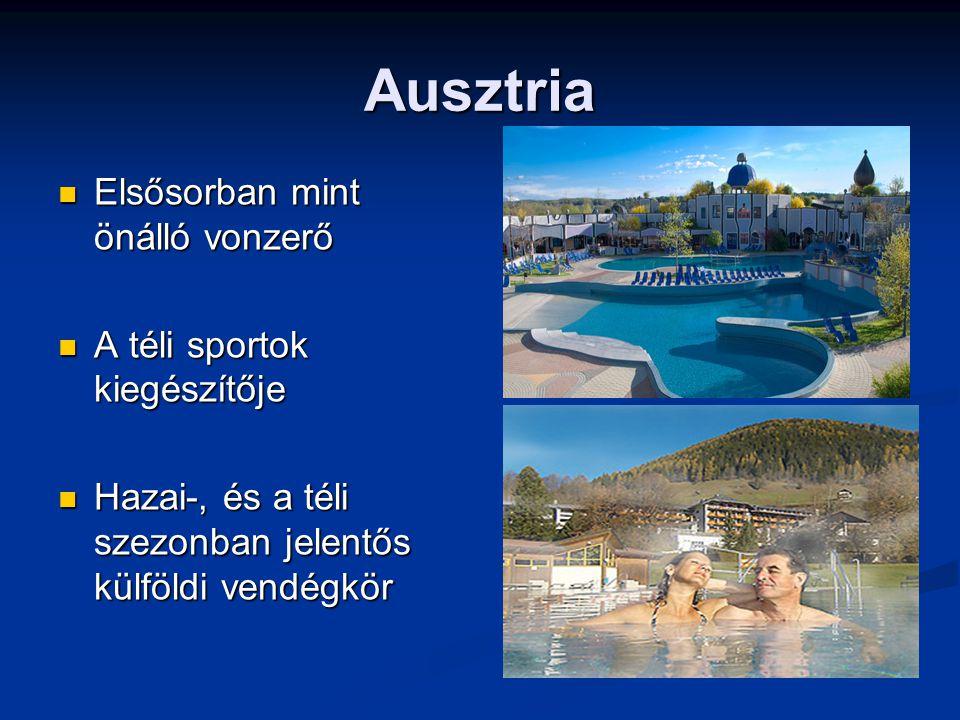 Ausztria Elsősorban mint önálló vonzerő Elsősorban mint önálló vonzerő A téli sportok kiegészítője A téli sportok kiegészítője Hazai-, és a téli szezonban jelentős külföldi vendégkör Hazai-, és a téli szezonban jelentős külföldi vendégkör