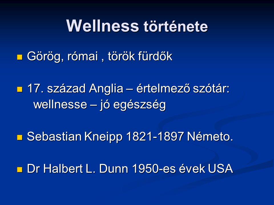 Wellness fejlődése 2000 évek eleje : Csökkent a hagyományos gyógykurára érkező német vendégek száma.