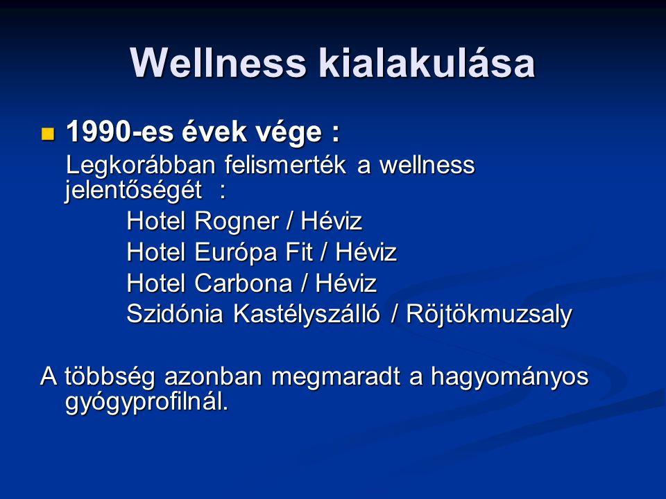 Wellness kialakulása 1990-es évek vége : 1990-es évek vége : Legkorábban felismerték a wellness jelentőségét : Legkorábban felismerték a wellness jelentőségét : Hotel Rogner / Héviz Hotel Rogner / Héviz Hotel Európa Fit / Héviz Hotel Európa Fit / Héviz Hotel Carbona / Héviz Hotel Carbona / Héviz Szidónia Kastélyszálló / Röjtökmuzsaly Szidónia Kastélyszálló / Röjtökmuzsaly A többség azonban megmaradt a hagyományos gyógyprofilnál.