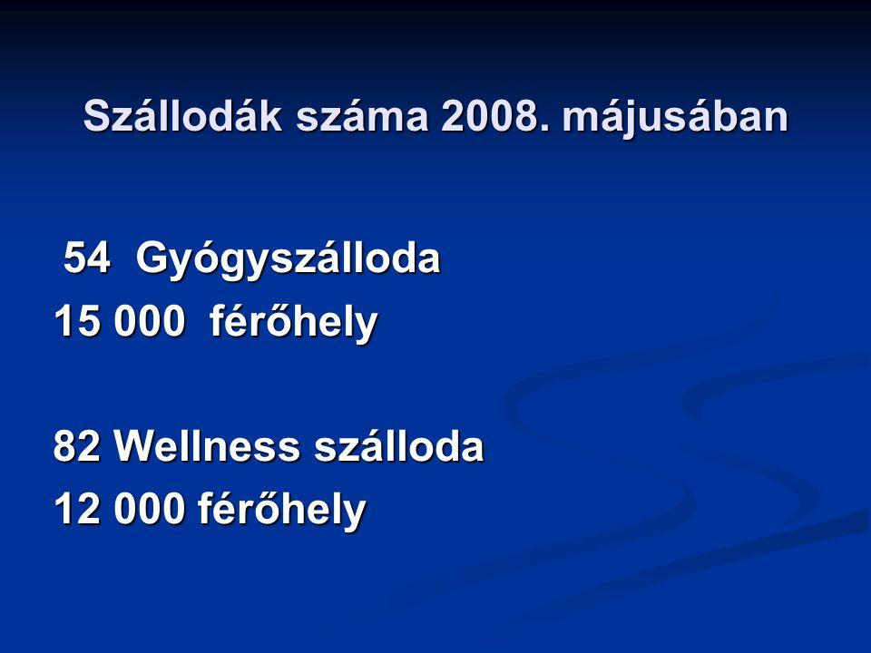 Szállodák száma 2008.