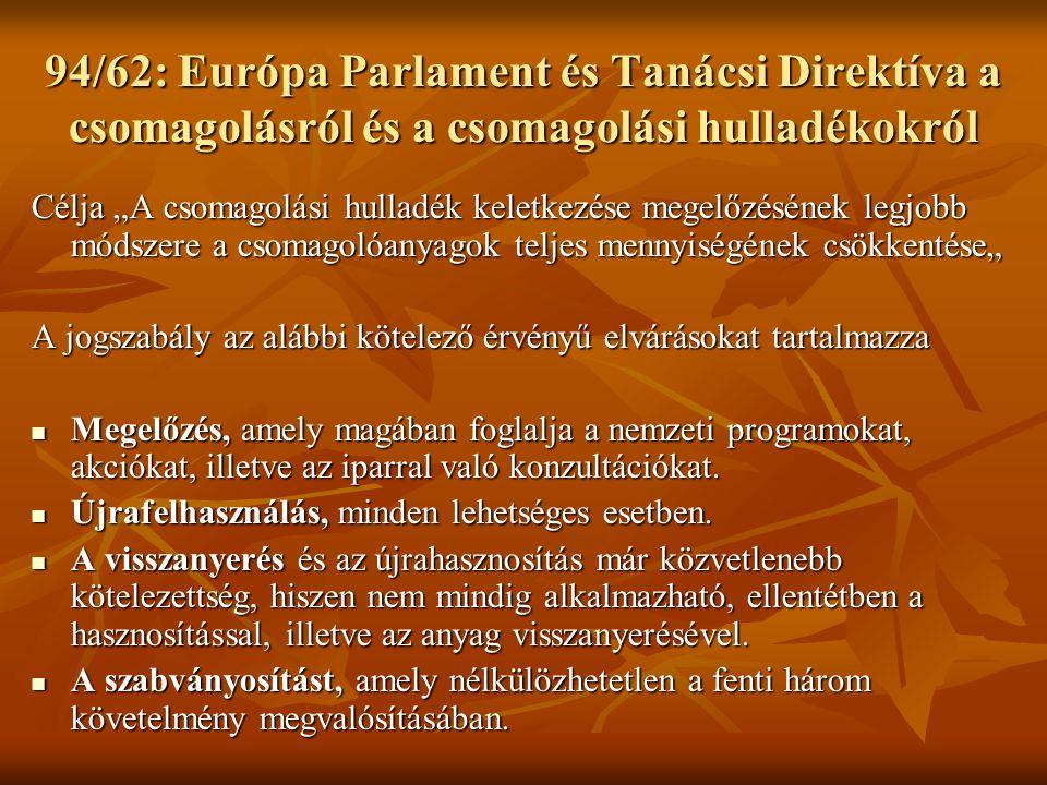 """94/62: Európa Parlament és Tanácsi Direktíva a csomagolásról és a csomagolási hulladékokról Célja """"A csomagolási hulladék keletkezése megelőzésének le"""