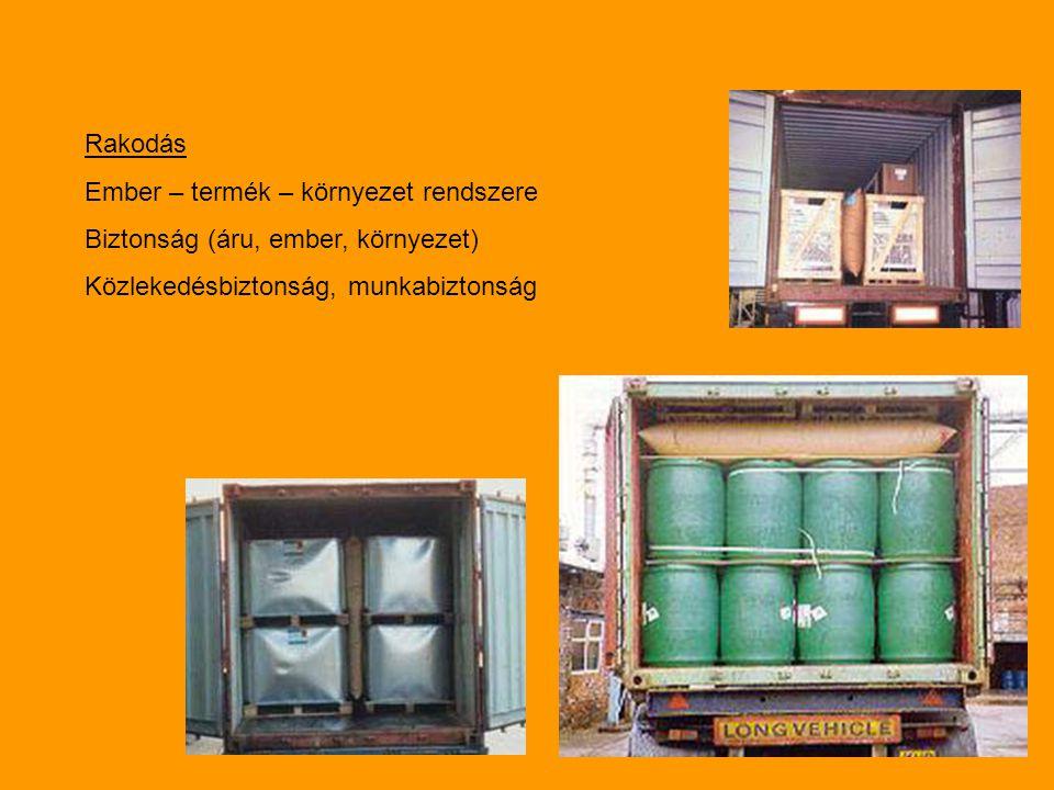 Rakodás Ember – termék – környezet rendszere Biztonság (áru, ember, környezet) Közlekedésbiztonság, munkabiztonság