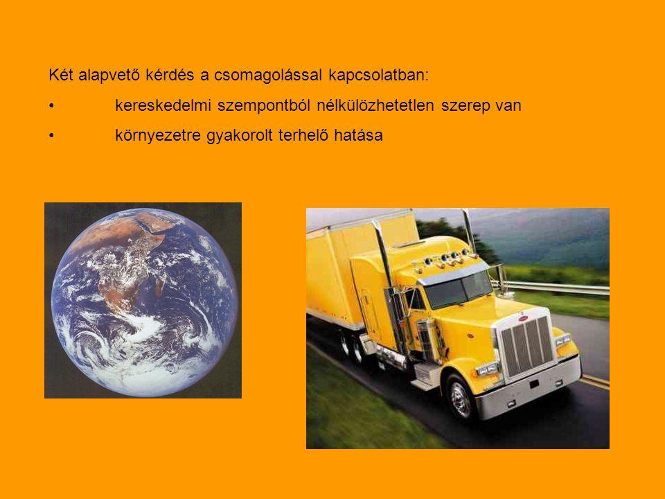 Két alapvető kérdés a csomagolással kapcsolatban: kereskedelmi szempontból nélkülözhetetlen szerep van környezetre gyakorolt terhelő hatása