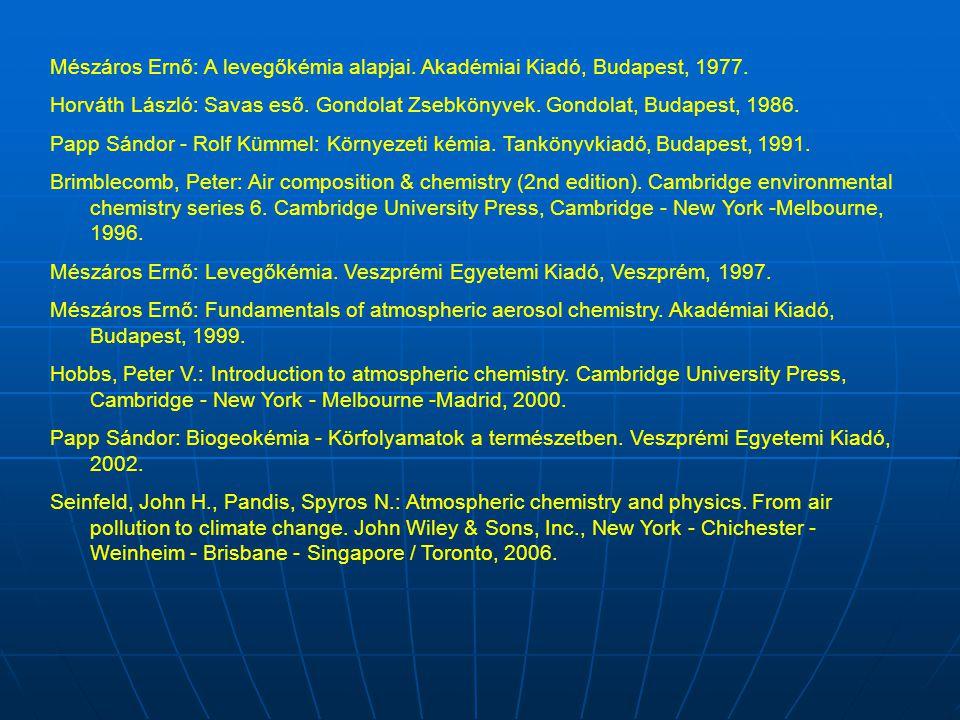 Mészáros Ernő: A levegőkémia alapjai. Akadémiai Kiadó, Budapest, 1977. Horváth László: Savas eső. Gondolat Zsebkönyvek. Gondolat, Budapest, 1986. Papp