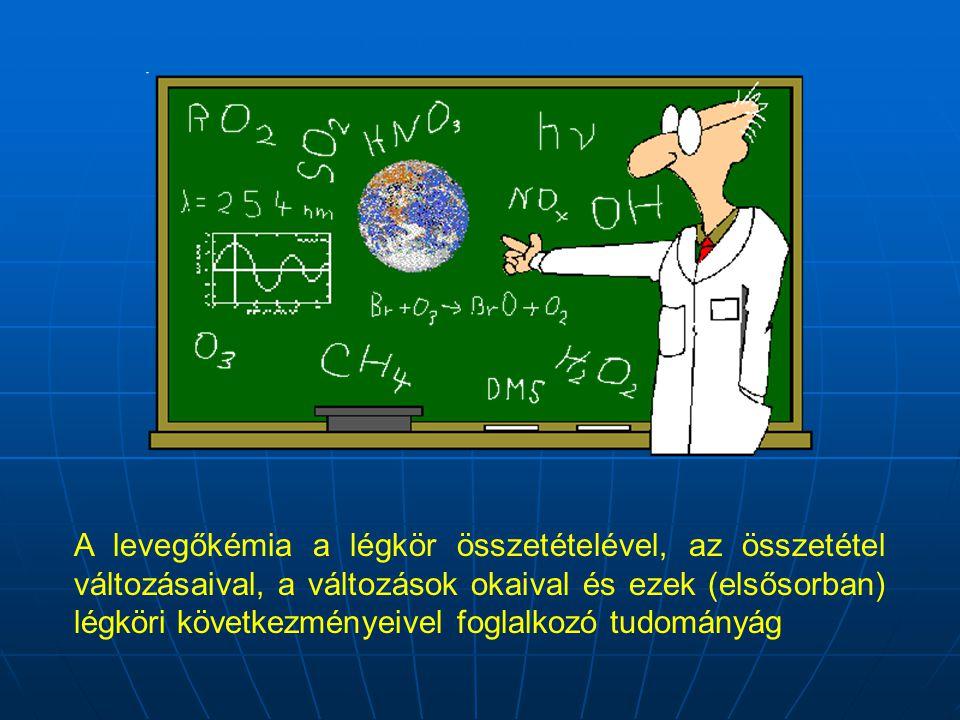 A levegőkémia a légkör összetételével, az összetétel változásaival, a változások okaival és ezek (elsősorban) légköri következményeivel foglalkozó tud
