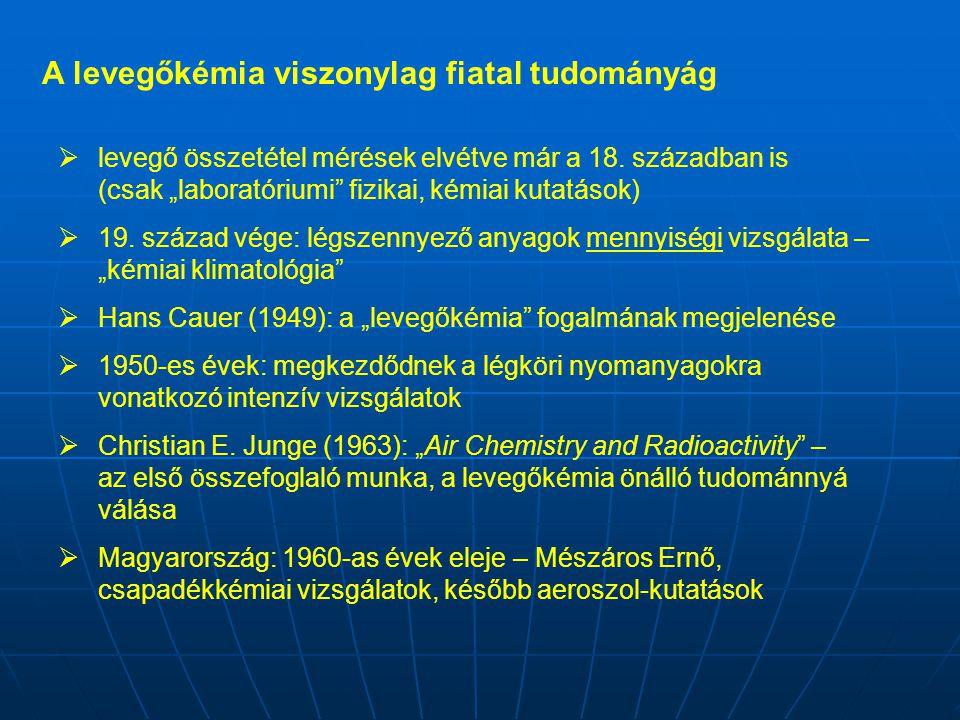 """A levegőkémia viszonylag fiatal tudományág  levegő összetétel mérések elvétve már a 18. században is (csak """"laboratóriumi"""" fizikai, kémiai kutatások)"""