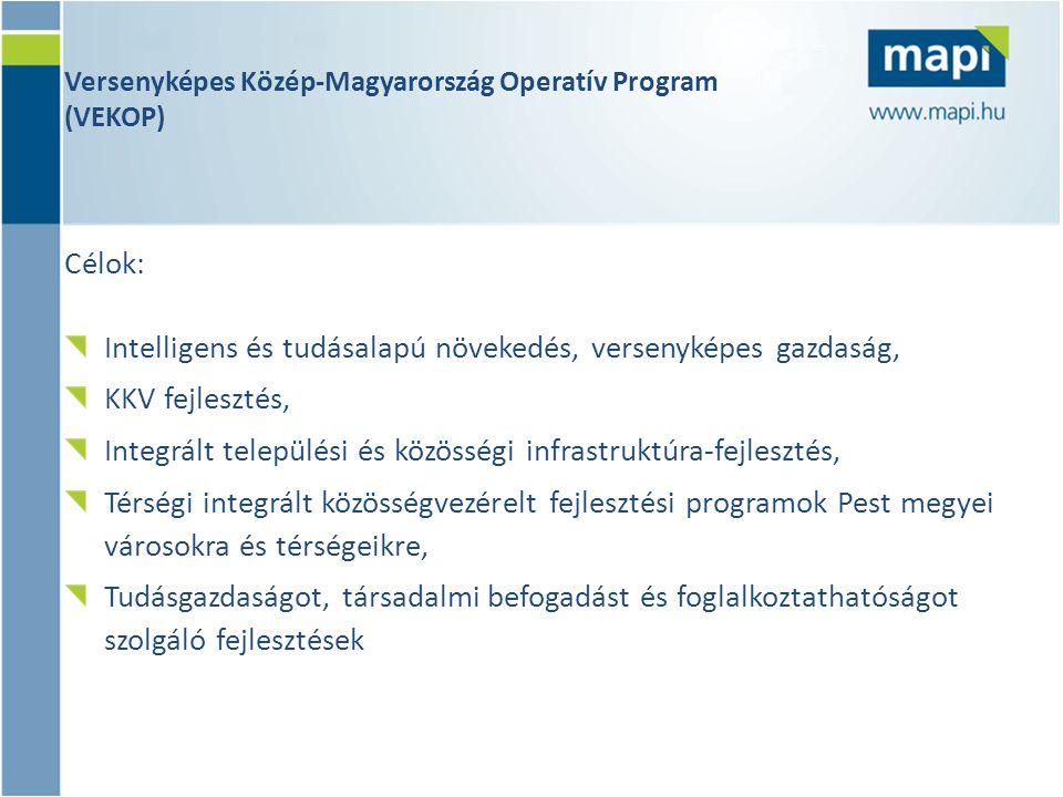 Versenyképes Közép-Magyarország Operatív Program (VEKOP) Célok: Intelligens és tudásalapú növekedés, versenyképes gazdaság, KKV fejlesztés, Integrált települési és közösségi infrastruktúra-fejlesztés, Térségi integrált közösségvezérelt fejlesztési programok Pest megyei városokra és térségeikre, Tudásgazdaságot, társadalmi befogadást és foglalkoztathatóságot szolgáló fejlesztések