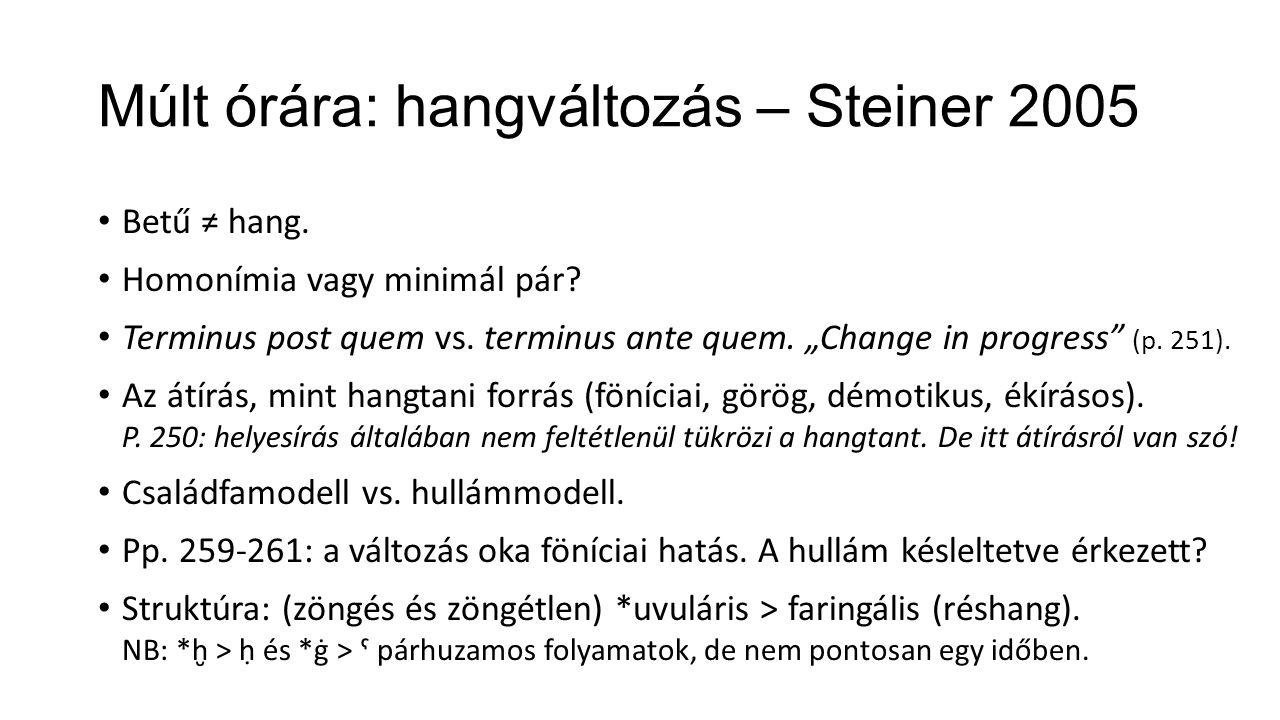 Múlt órára: hangváltozás – Steiner 2005 Betű ≠ hang.