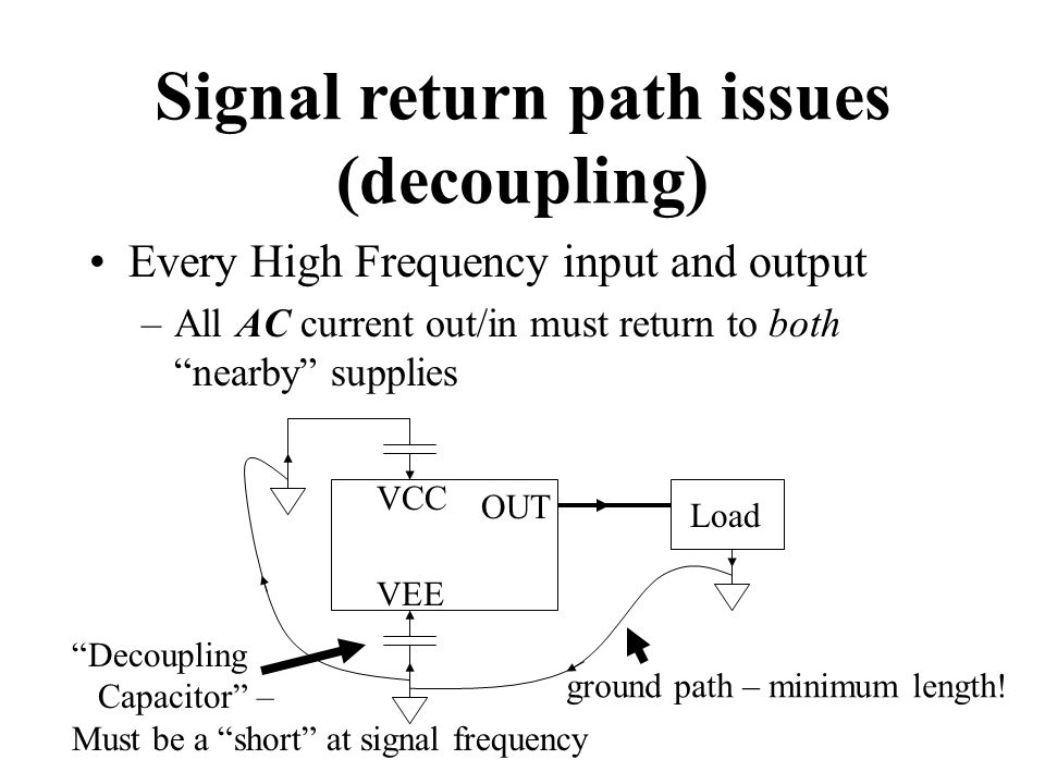 "Signal return path issues (decoupling) Every High Frequency input and output –All AC current out/in must return to both ""nearby"" supplies OUT VCC VEE"