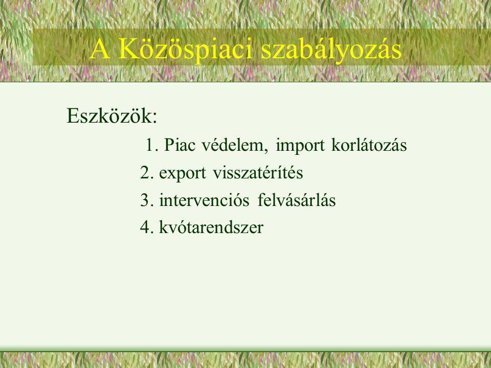 A Közöspiaci szabályozás Eszközök: 1. Piac védelem, import korlátozás 2. export visszatérítés 3. intervenciós felvásárlás 4. kvótarendszer