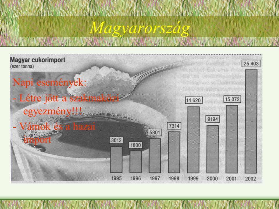 Magyarország Napi események: - Létre jött a szakmaközi egyezmény!!! - Vámok és a hazai import