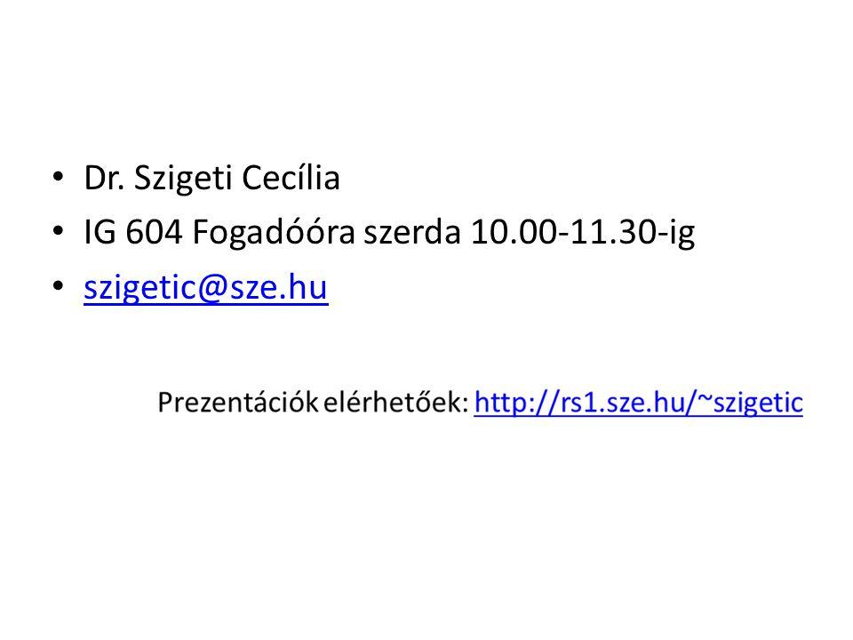 Dr. Szigeti Cecília IG 604 Fogadóóra szerda 10.00-11.30-ig szigetic@sze.hu