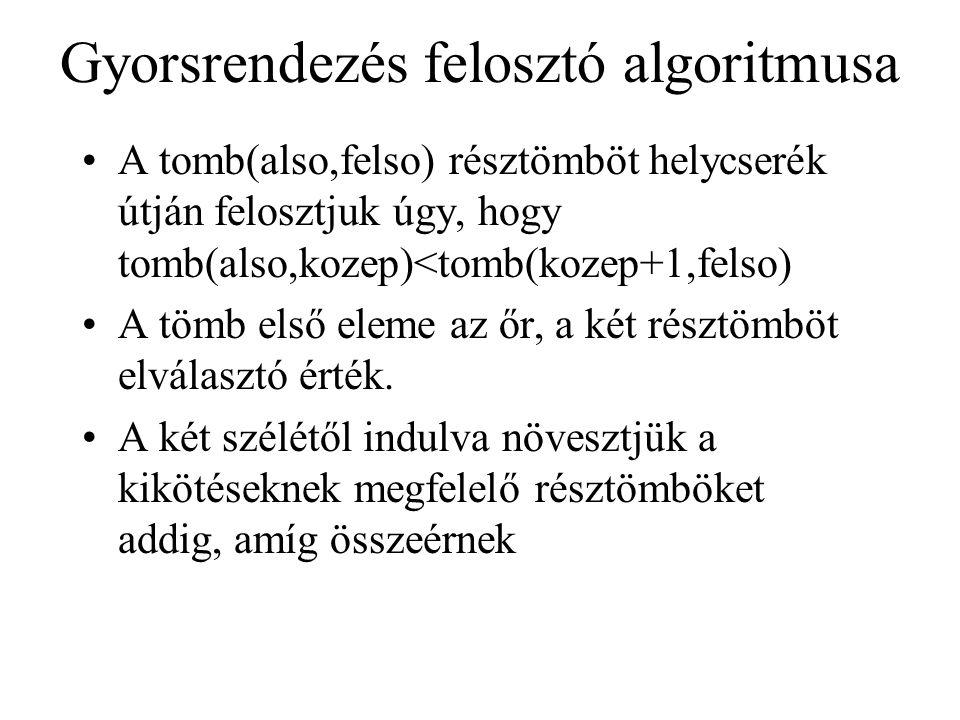 Gyorsrendezés (Hoare, 1962) Alapelve: (oszd meg és uralkodj) –1. felosztjuk az A[p..r]  A1[p..q] és A2[q+1..r] szakaszokra úgy, hogy A1<=A2 (DE!! NIN