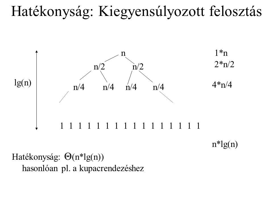 Hatékonyság: Legrosszabb felosztás Legrosszabb eset, ha 1—n-l tömbökre osztunk fel Rekurziós fa: Felosztás: Θ(n), ezt n-szer kell megtenni: T(n)=T(n-1