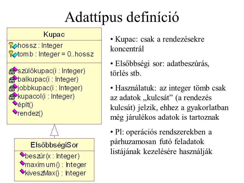 Adattípus definíció Kupac: csak a rendezésekre koncentrál Elsőbbségi sor: adatbeszúrás, törlés stb.