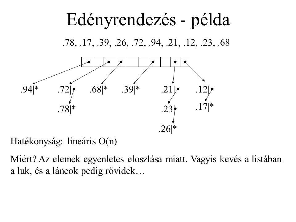 Edényrendezés Feltételezés: kulcsok egyenletesen oszlanak el az 0..1 intervallumban, a tömb n elemet tartalmaz Felosztjuk az intervallumot n egyenlő r