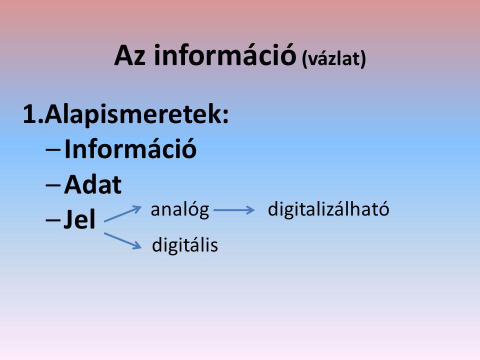 Az információ (vázlat) 1.Alapismeretek: –Információ –Adat –Jel analóg digitális digitalizálható