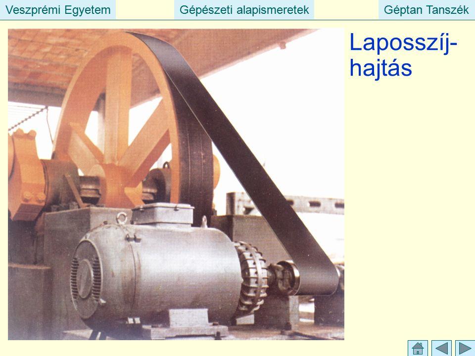 Veszprémi EgyetemGépészeti alapismeretekGéptan TanszékVeszprémi EgyetemGépészeti alapismeretekGéptan Tanszék Laposszíj- hajtás