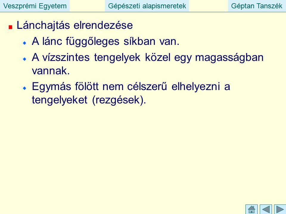 Veszprémi EgyetemGépészeti alapismeretekGéptan TanszékVeszprémi EgyetemGépészeti alapismeretekGéptan Tanszék Lánchajtás elrendezése A lánc függőleges síkban van.