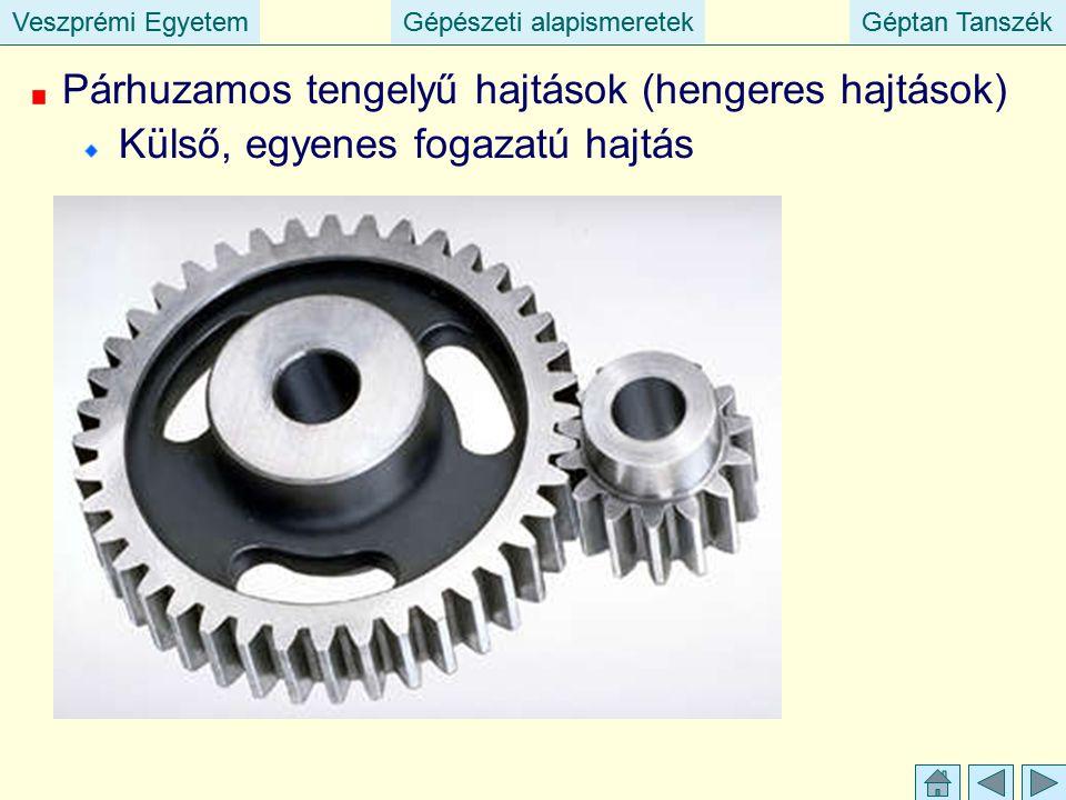 Veszprémi EgyetemGépészeti alapismeretekGéptan TanszékVeszprémi EgyetemGépészeti alapismeretekGéptan Tanszék Párhuzamos tengelyű hajtások (hengeres hajtások) Külső, egyenes fogazatú hajtás