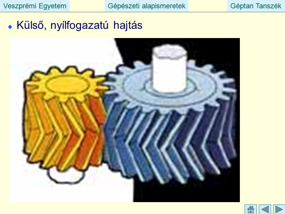 Veszprémi EgyetemGépészeti alapismeretekGéptan TanszékVeszprémi EgyetemGépészeti alapismeretekGéptan Tanszék Külső, nyílfogazatú hajtás