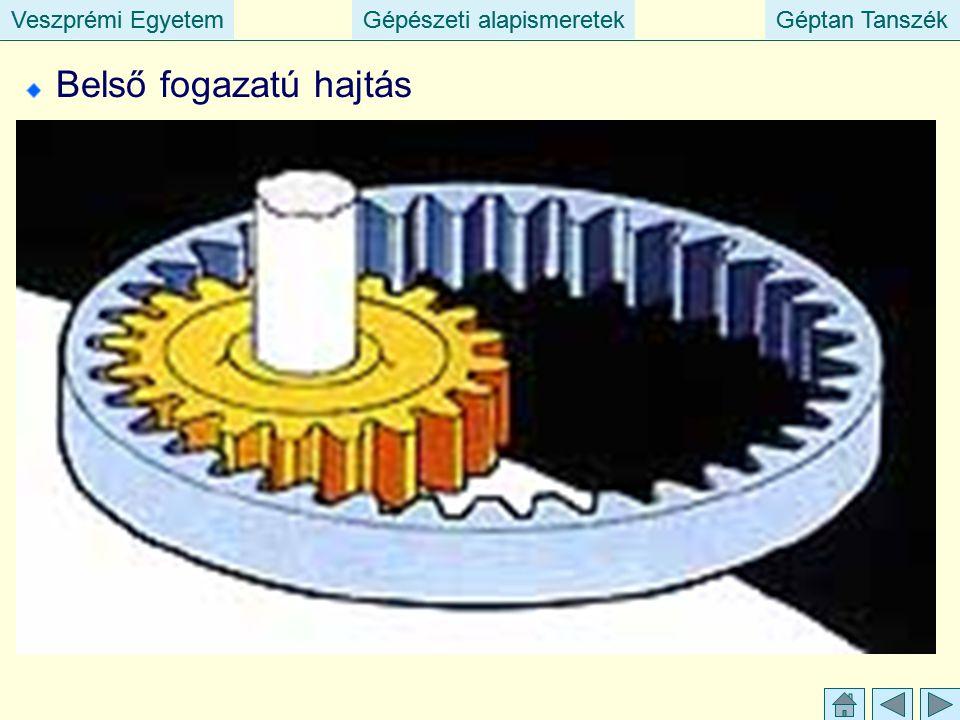 Veszprémi EgyetemGépészeti alapismeretekGéptan TanszékVeszprémi EgyetemGépészeti alapismeretekGéptan Tanszék Belső fogazatú hajtás