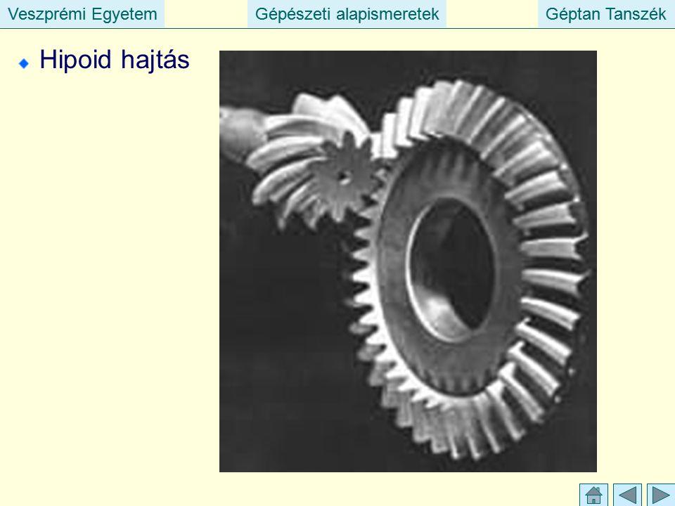Veszprémi EgyetemGépészeti alapismeretekGéptan TanszékVeszprémi EgyetemGépészeti alapismeretekGéptan Tanszék Hipoid hajtás