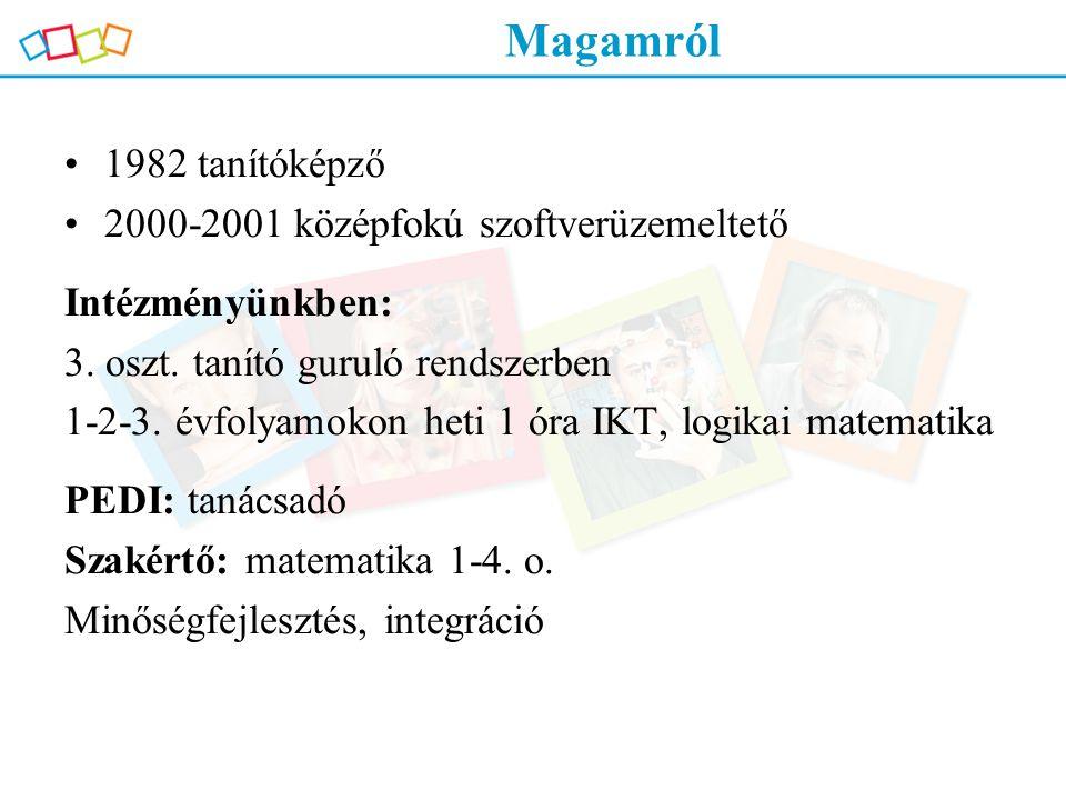 IKT foglalkozás előkészítése