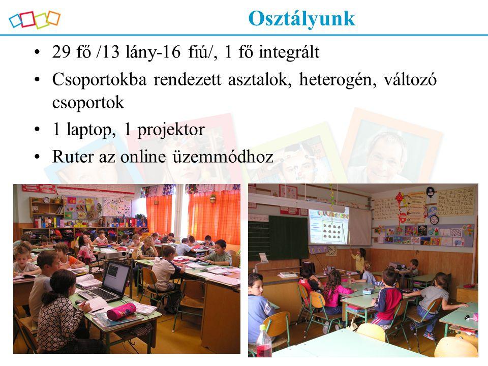 Osztályunk 29 fő /13 lány-16 fiú/, 1 fő integrált Csoportokba rendezett asztalok, heterogén, változó csoportok 1 laptop, 1 projektor Ruter az online ü