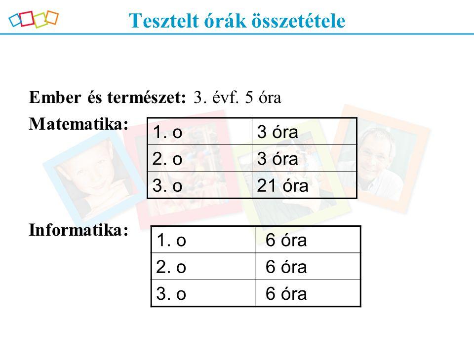 Az SDT anyagok kiválasztása Kiválasztási szempontok a tanmenet elkészítéséhez -Ismeretlen tartalmak -Adott órák és csoportok -Év eleji ismétlés időszaka -Októberre, novemberre eső tanmenet szerinti tananyagok -A gyerekek érdeklődése -A tananyagok nehézségi foka Kiválasztási szempontok a konkrét órával kapcsolatban -Az SDT foglalkozás tartalma - Tanári, tanulói utasítások -A tanulócsoport összetétele -Új fogalmak mennyisége -A tervezett óra típusa -Differenciálásra alkalmas tananyagrészek -A tervezett óra helyszíne -A tanulók informatikai előképzettsége