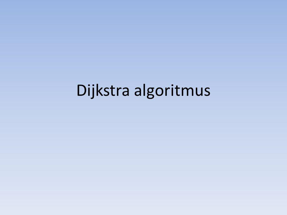 B A D E F C G 026589∞ NILAABDA d π 7 6 3 10 3 5 11 2 4 2 1 4 9 s = A B C D E F G ¬ Üres-e(minQ): u := KiveszMinQ KÉSZ := KÉSZ U {u} KÉSZ C6 E8 F9 G∞ minQ u = D A for all v ∈ Szomszéd(u)\KÉSZ: ha d[u] + c(u,v) < d[v] akkor: d[v] := d[u] + c(u,v) π[v] := u Helyreállít(minQ), egyébként SKIP B D