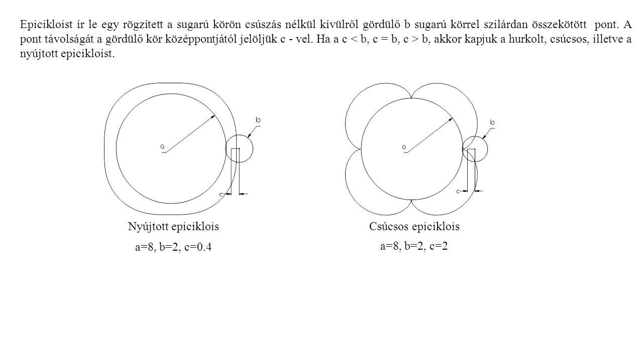 Epicikloist ír le egy rögzített a sugarú körön csúszás nélkül kívülről gördülő b sugarú körrel szilárdan összekötött pont.