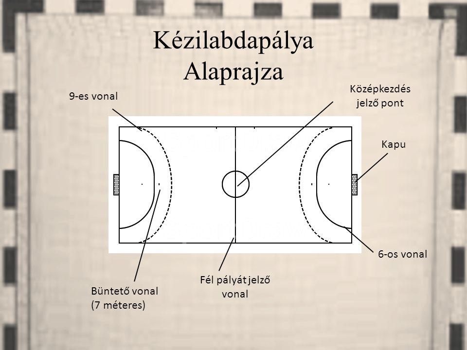 Kézilabdapálya Alaprajza Kapu 6-os vonal 9-es vonal Büntető vonal (7 méteres) Fél pályát jelző vonal Középkezdés jelző pont