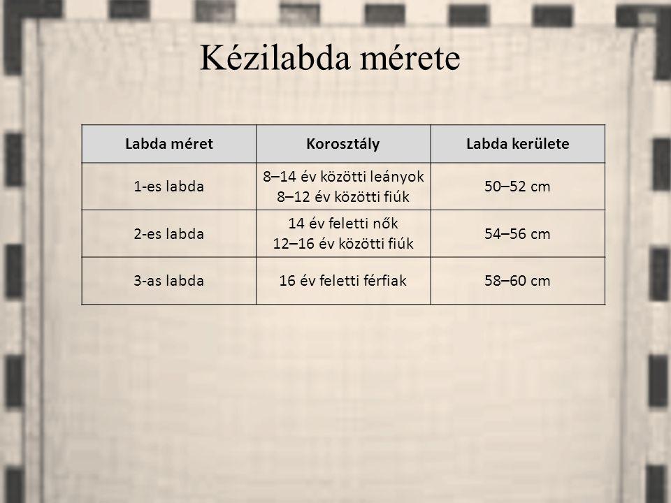 Kézilabda mérete Labda méretKorosztályLabda kerülete 1-es labda 8–14 év közötti leányok 8–12 év közötti fiúk 50–52 cm 2-es labda 14 év feletti nők 12–