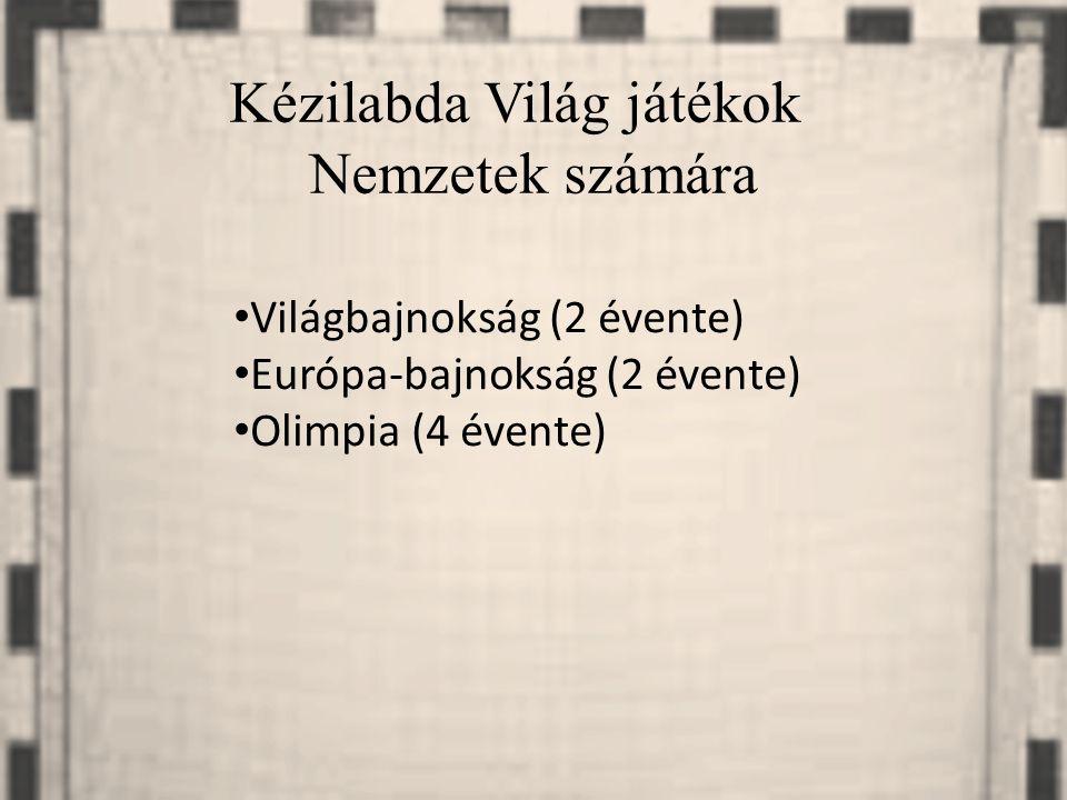 Kézilabda versenyek klubok számára Magyar kupa Magyar bajnokság Bajnokok ligája EHF kupa Híres kézilabda klubok Magyarországon: Férfi: MKB-MVM Veszprém Pick Szeged Női: Győri AUDI ETO Ferencvárosi Torna Club